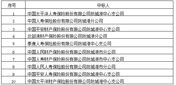 QQ截图20160612073308.png